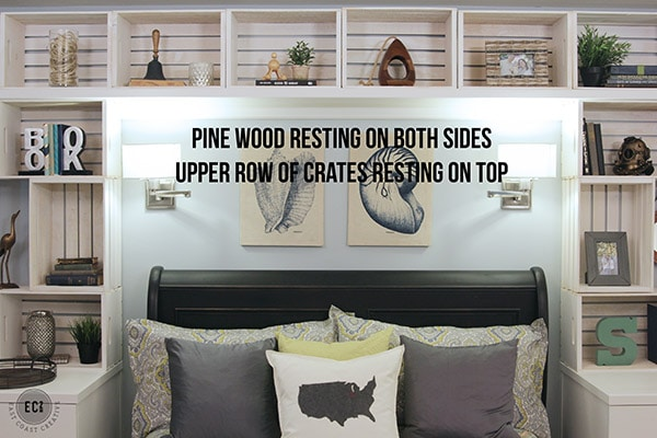 How to Make a Wooden Crate Headboard