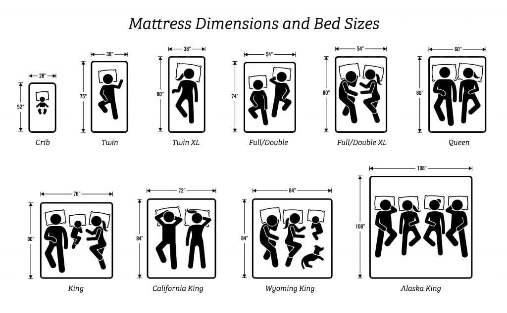Kids-Matress-Sizes-Crib-Twin-Full